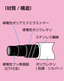image_E-SJSD02