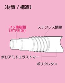 image_E-SJSP02