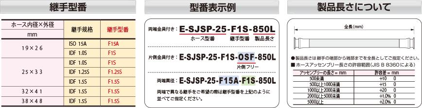 image-ホースサイズと継手選定