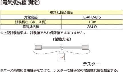 e-afc04 電気抵抗値測定
