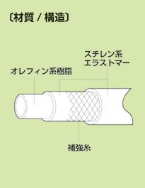 image_E-KYS02