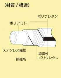 image_E-SV02