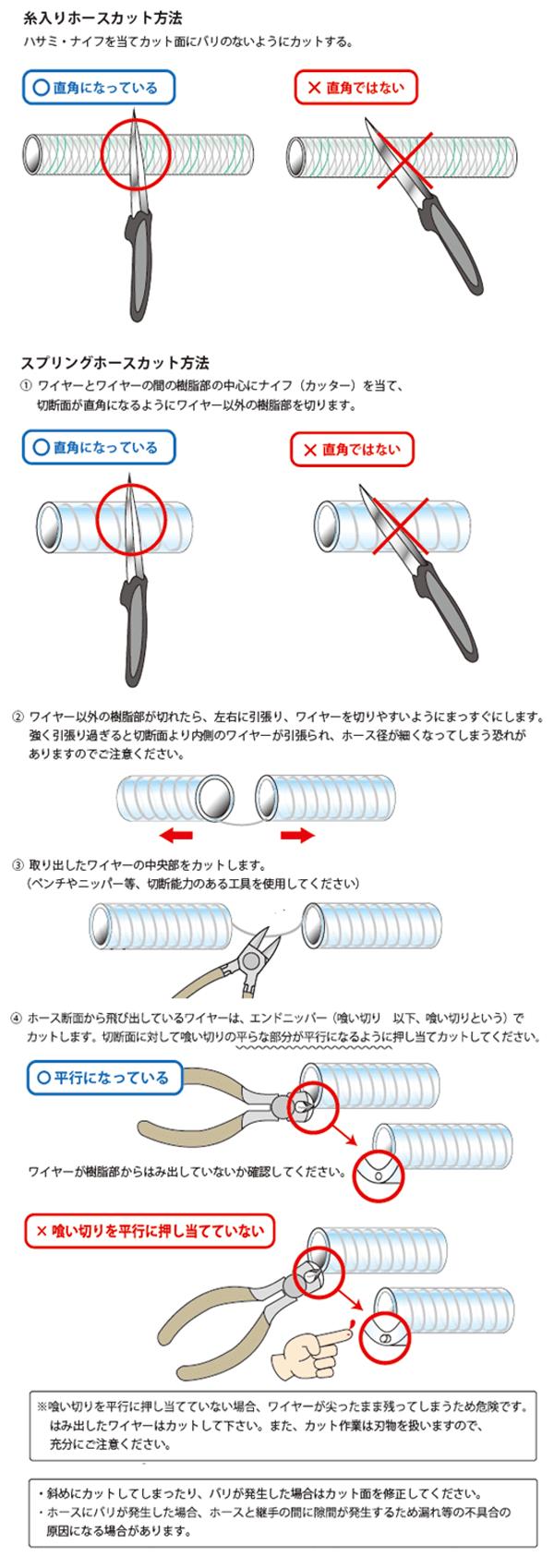 <ホースカット要領>(1)糸入りホースカット方法…ハサミ・ナイフを当てカット面にバリが出ないようにする。(2)スプリングホース カット方法…①ワイヤーとワイヤーの間の樹脂部の中心にナイフ(カッター)を当て、切断面が直角になるようにワイヤー以外の樹脂部を切り取ります。③ワイヤー以外の樹脂部が切れたら、左右に引張り、ワイヤーを切りやすいようにまっすぐにします。強く引っ張りすぎると切断面より内側のワイヤーが引っ張られ、ホース径が細くなってしまう恐れがありますのでご注意ください。③取り出したワイヤーの中央部をカットします。(ペンチやニッパー等、切断能力のある工具を使用してください)④ホース断面から飛び出しているワイヤーは、エンドニッパー(喰い切り)でカットします。切断面に対して喰い切りの平らな部分が平行になるように押し当ててカットしてください。ワイヤーが樹脂部からはみ出していないか確認してください。 <注意事項>※斜めにカットしてしまったり、バリが発生した場合はカット面を修正してください。ホースにバリが発生した場合、ホースと継手の間に隙間が発生するため漏れなどの不具合の原因になることがあります。喰い切りを平行に押し当てていない場合、ワイヤーが尖ったまま残ってしまうため危険です。はみだしたワイヤーはカットしてください。また、カット作業は刃物を扱いますので、十分にご注意ください。