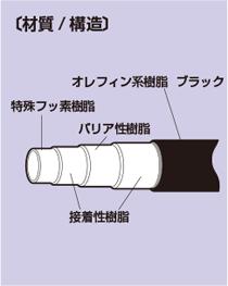 image_E-SBT-UV02