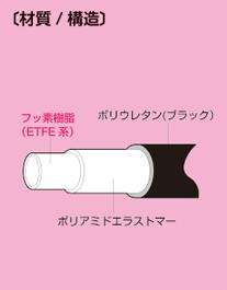 image_E-SJ-BK-inch02