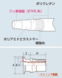 image_E-SJB-PFA02