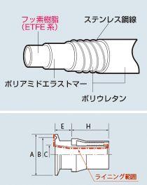 image_E-SJSP-PFA02
