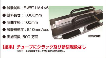 e-wbt-uv04 スライド屈曲試験データ