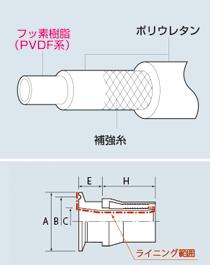image_E-PDB-PFA02