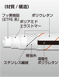 image_E-PFFG02