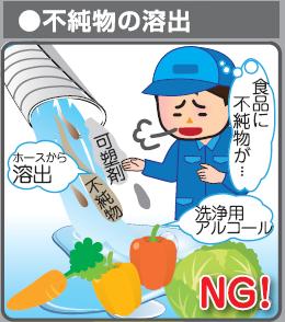 (1)不純物の溶出 アルコールによる洗浄工程で塩ビホースを使用。ホースから可塑剤等の不純物が溶出してしまう可能性があります。