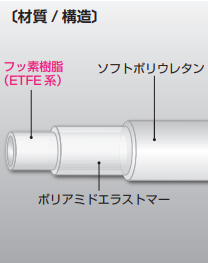 image_E-SJUS02