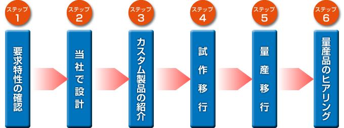 Image - image