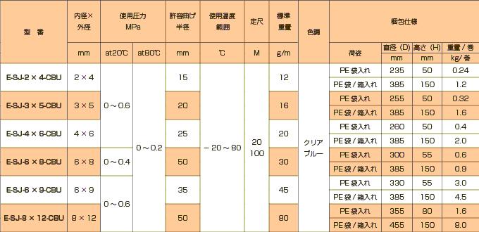 hyoucuriaburu5 - image