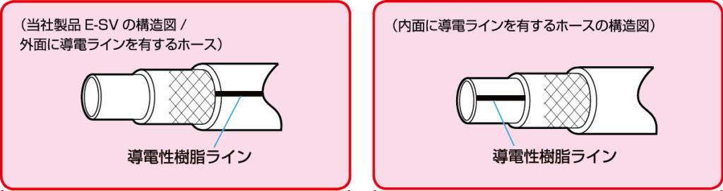 e_sjsd_doudenhikaku2-1024x271 - image