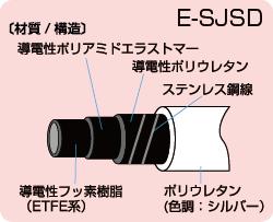 e_sjsd_zaishitu - image